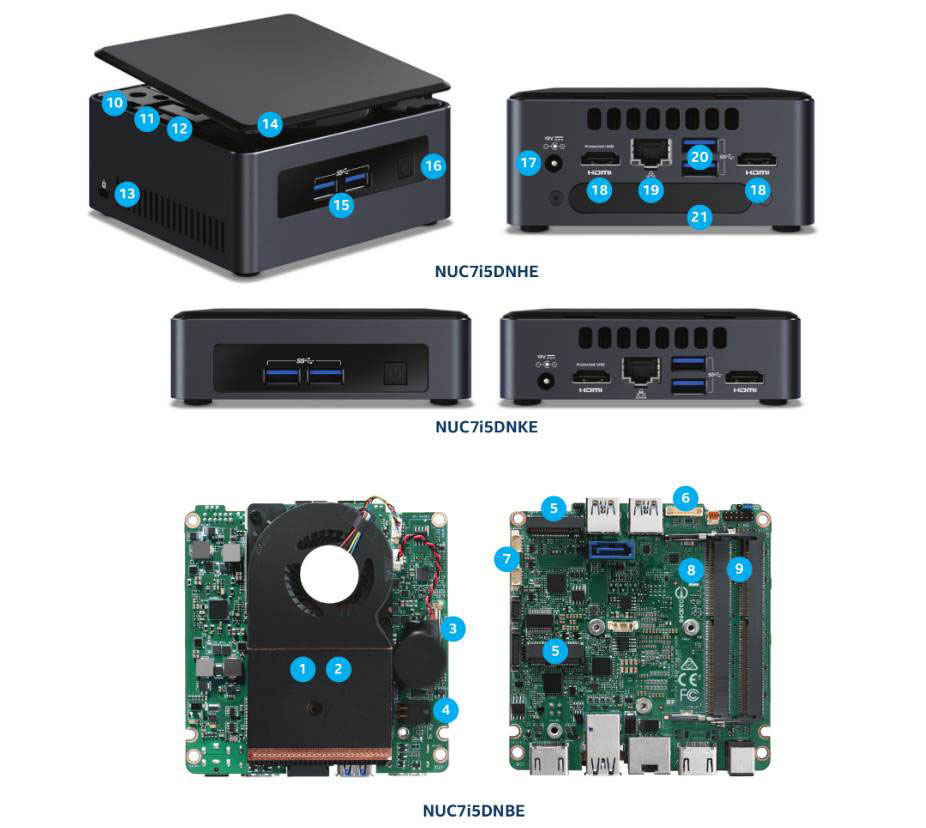Configuration PC ultra compacte